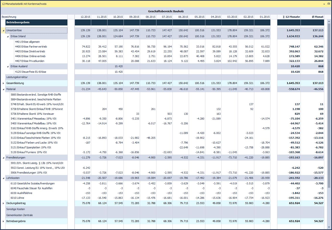 W10_25_12-Monatsstatistik mit Einzelnachweis